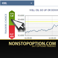GTOptions Binary Options Trading